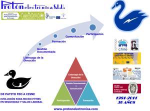 proton electronica
